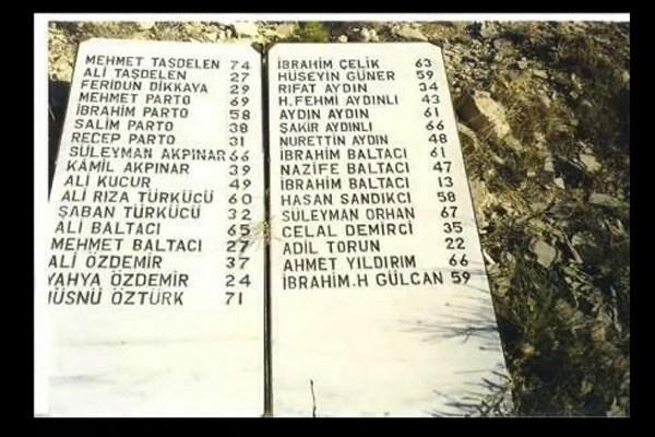 başbağlar-katliamı-ölenlerin-isimleri(1).jpg